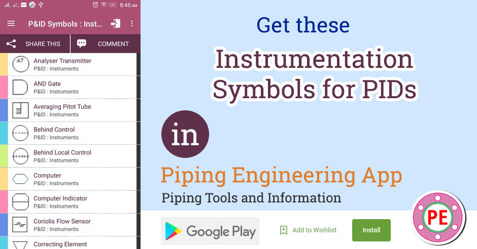 instrumentation symbols for pampid 187 the piping engineering