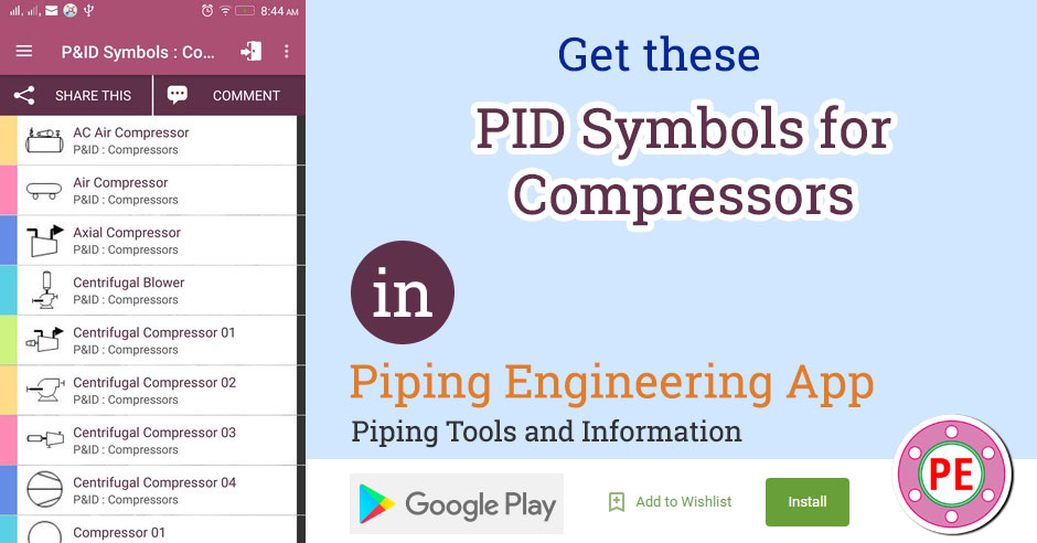 P Amp Id Symbols For Compressors 187 The Piping Engineering World