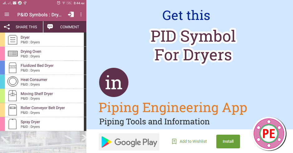 Pid Symbols For Dryers The Piping Engineering World