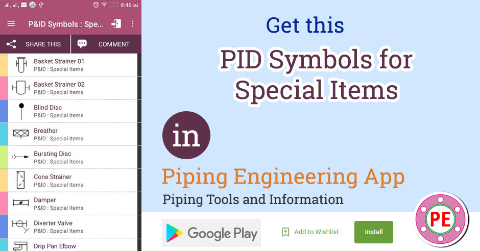 Pid Symbols For Piping Special Items The Piping Engineering World