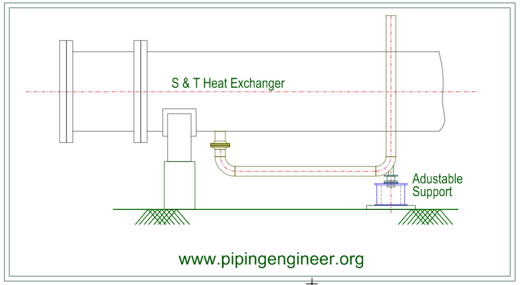 heat exchanger parts diagram equipment and piping layout : shell and tube heat ...