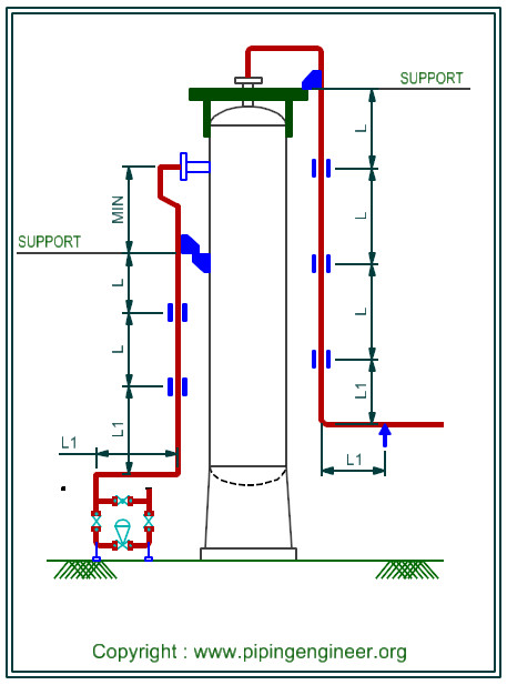 vertical_vessel_pipe_supports