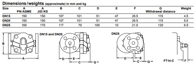 Ball Float Steam Trap Dimensions