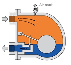Ball float steam trap with air cock