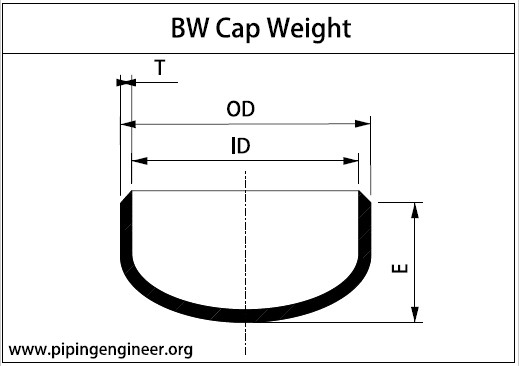Butt Weld Cap Weight Calculation