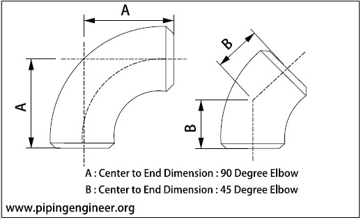 BW LR 90 Degree Elbow Dimensions