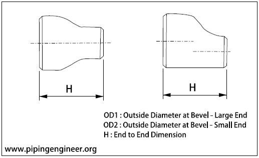 Butt Weld Reducer Dimensions