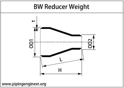 BW Reducer Weight Calculator » The Piping Engineering World