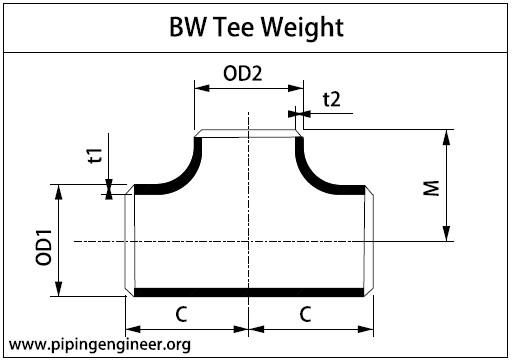 BW Tee Weight Calculation