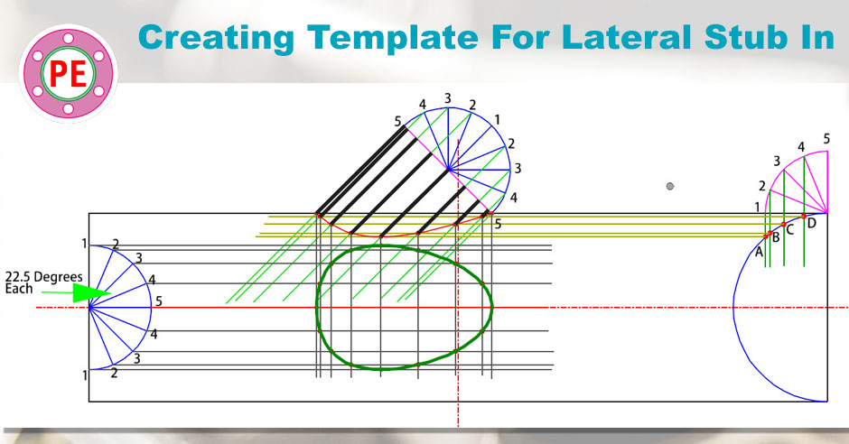 Creating Template for Lateral Stub In