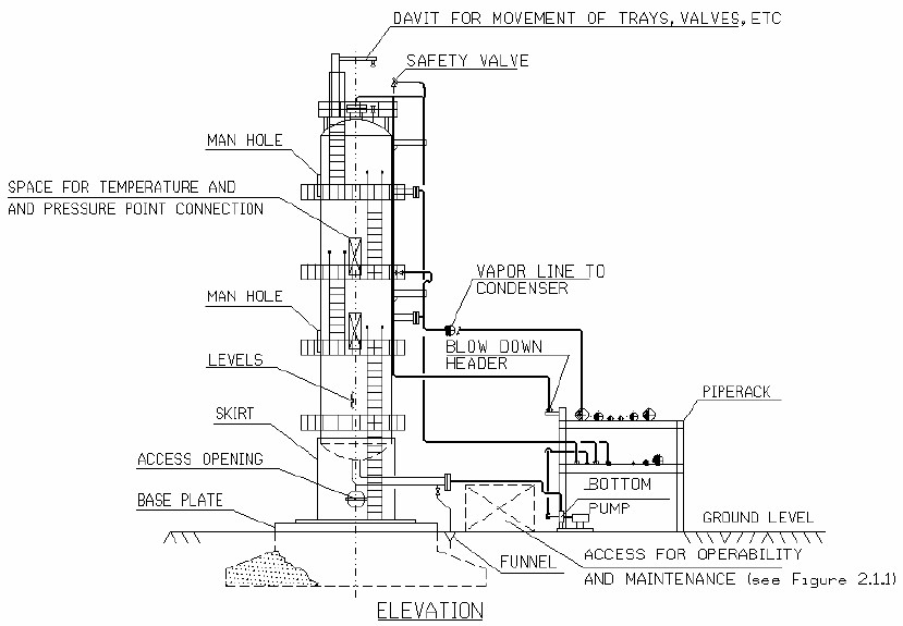 Distillation Tower Layout Elevation View