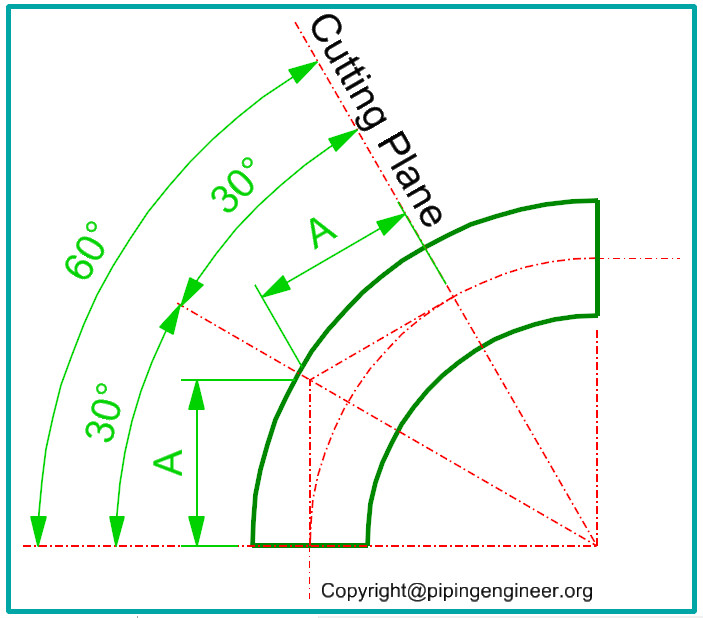 Pipe Elbow Center Calculation » The Piping Engineering World