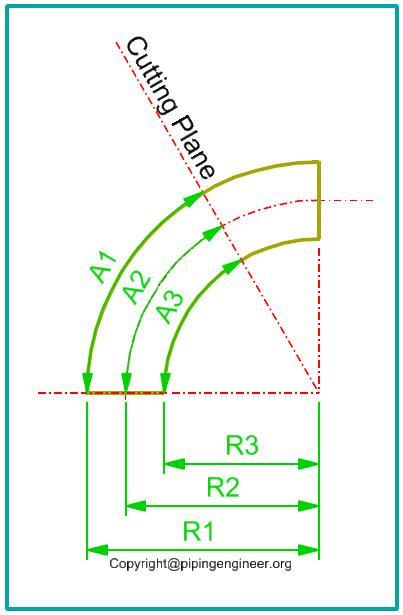 how to draw autocad radius elbow