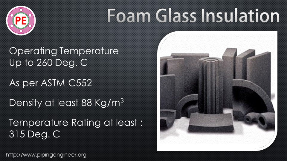 Foam Glass Insulation