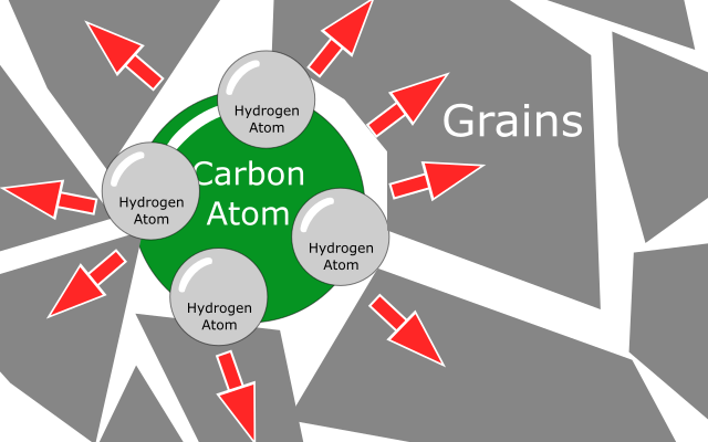 Hydrogen Inside Steel Reacted