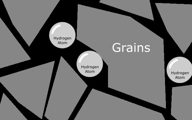 Hydrogen Inside Steel