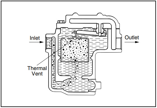 Inverted Bucket Steam Trap with Thermal Vent