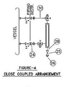 Closed Coupled Arrangement of Level Gauge