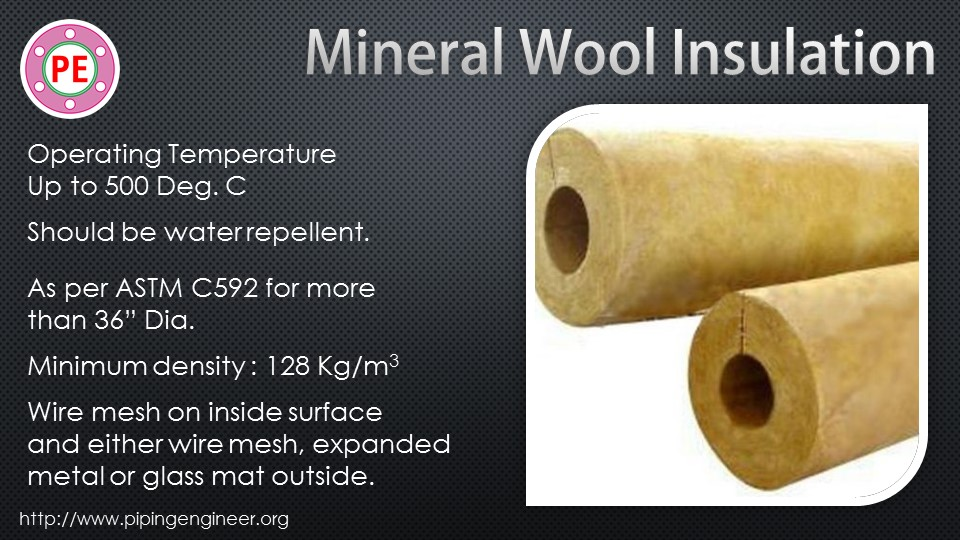 Mineral wool insulation the piping engineering world for Mineral wool density