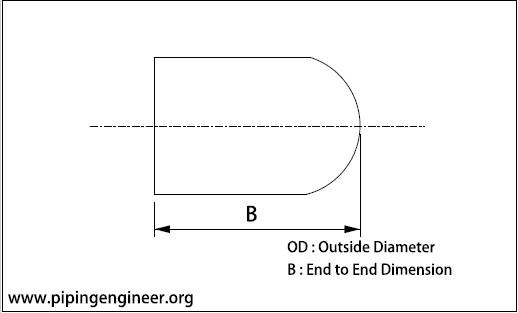 MSS Bull Plugs Dimensions