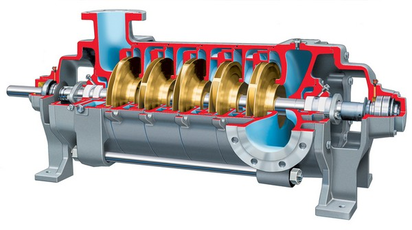 Multistage High Pressure Centrifugal Pump