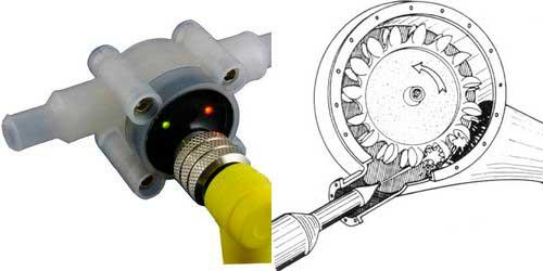Pelton Wheel Flow Meter