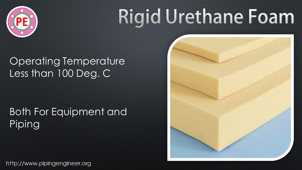 Rigid Urethane Foam Insulation