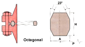 ring-gasket-section