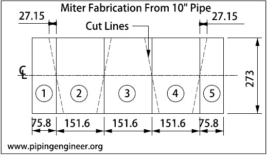 Formula for Miter Fabrication From Pipe » The Piping Engineering World