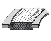 spiral-wound-gasket-cross-section