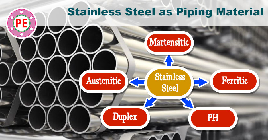 Stainless Steel as a Piping Material