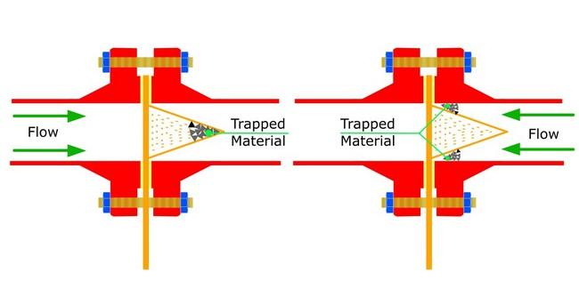 Temporary Strainer Upstream or Downstream