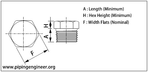 Threaded Hex Head Plug Dimensions