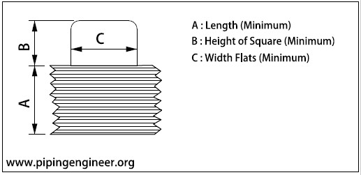 Threaded Square Head Plug Dimensions