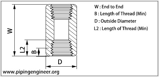 Threaded Full Coupling Dimensions
