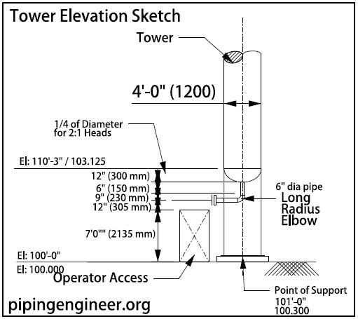 Tower Elevation Sketch