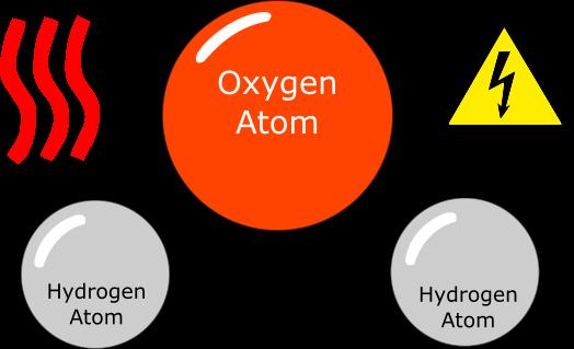 Broken Water Molecule